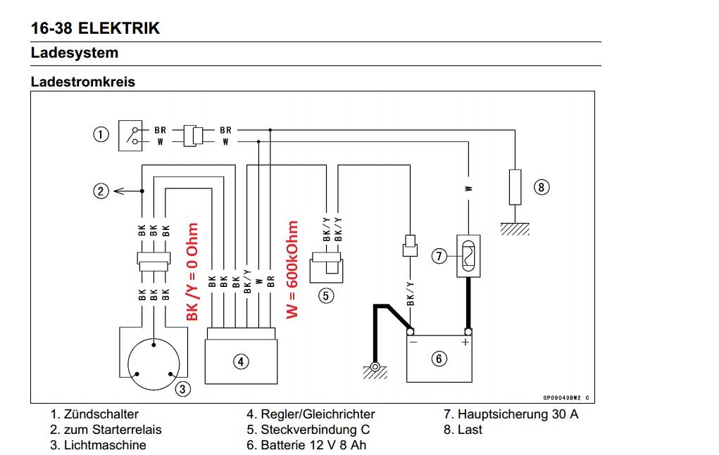 Beste Kawasaki Motorrad Schaltpläne Bilder - Elektrische Schaltplan ...