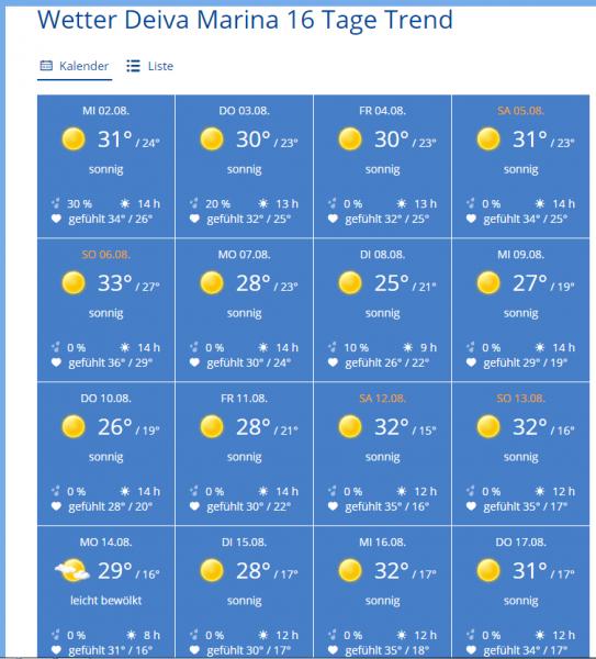Wetter Deiva.PNG